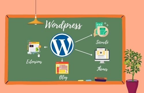 formation Wordpress toulouse