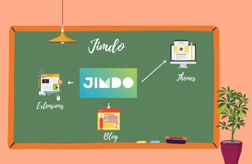 formation jimdo toulouse