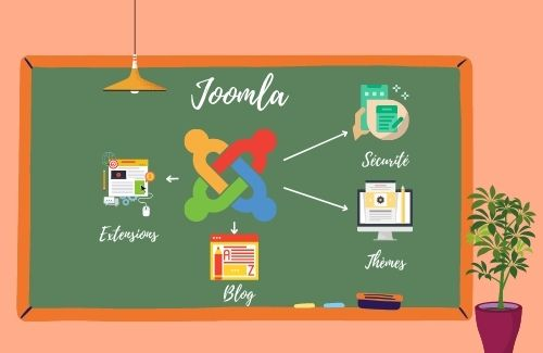 formation joomla toulouse 31